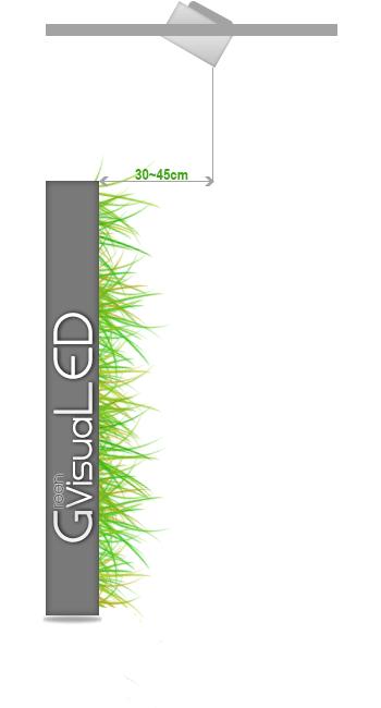 Eclairage led de profil mur vegetal